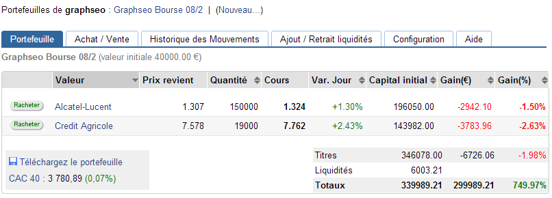 watch list portefeuille bourse